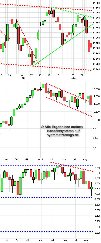 download Handelsmarketing: