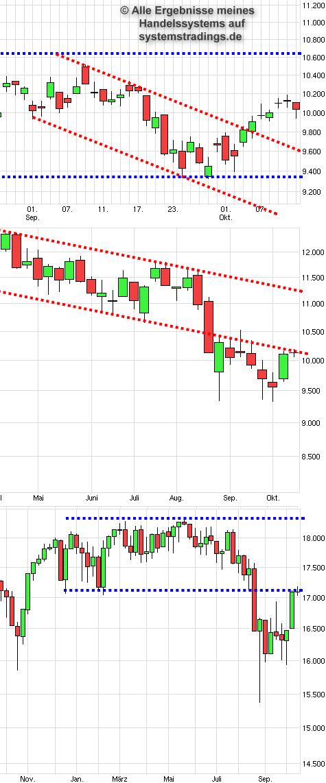 Option trading strategien forschungspapieren foto 9