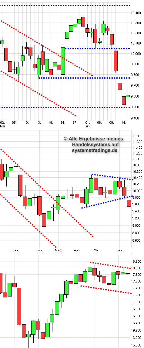 Dax-trading-system forum